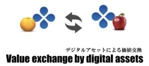 Value exchange by degital asset